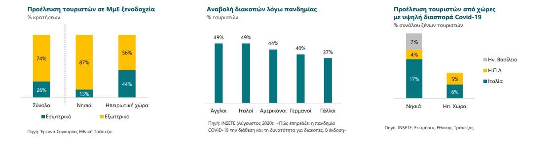 %CF%84%CE%BF%CF%85%CF%81%CE%B9%CF%83%CE%BC%CE%BF%CF%82