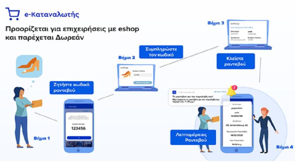 e-katanalotis-kai-gia-ilektronika-katastimata-i-leitoyrgia-tis-ypiresias-rantevoy0