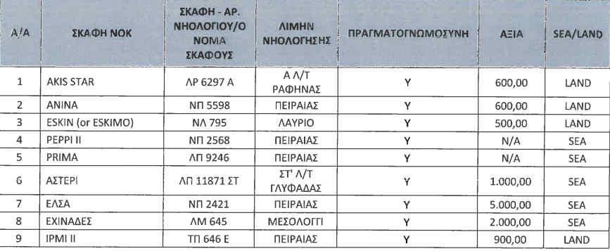 epicheirisi-ekkenosis-tis-marinas-alimoy-apo-sapiokarava2