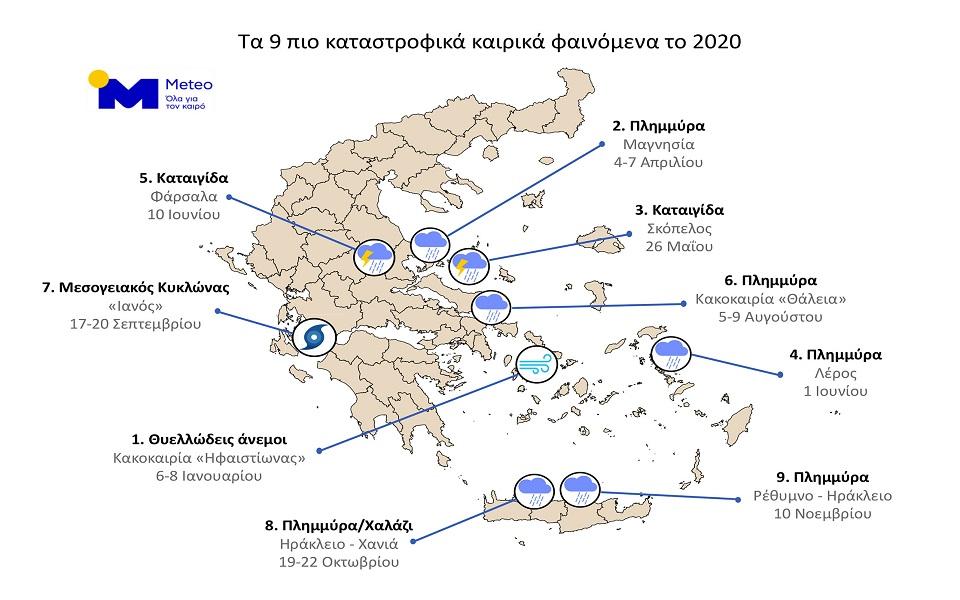 ta-pio-ischyra-kai-katastrofika-kairika-gegonota-toy-2020-stin-ellada0