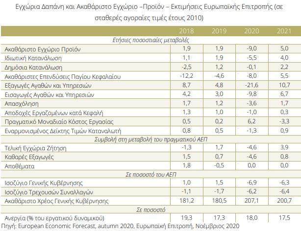 iove-oi-treis-proypotheseis-gia-anaptyxi-eos-4-21