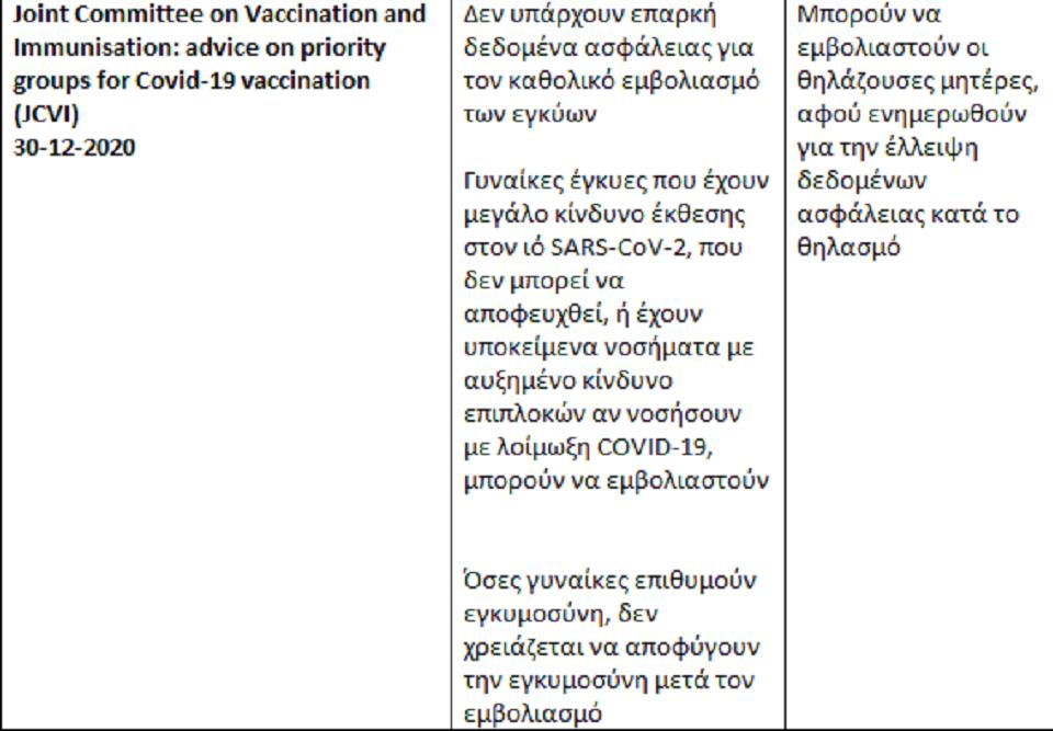 ti-ischyei-gia-tin-chorigisi-emvolion-se-egkymonoyses-kai-thilazoyses2