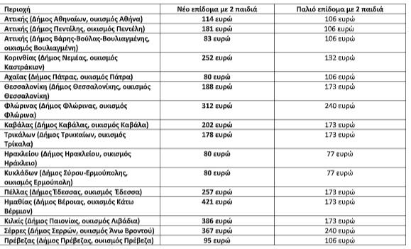 tin-paraskeyi-i-katavoli-toy-epidomatos-thermansis0