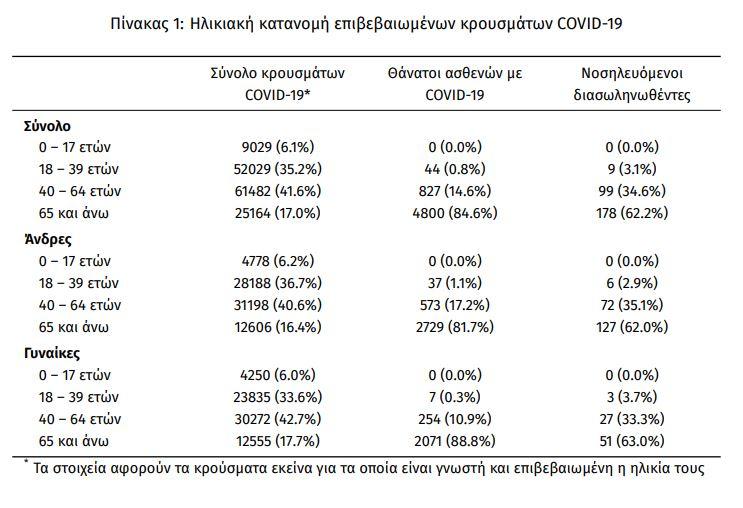 eody-436-kroysmata-me-liga-test2
