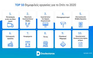 douleutaras-ta-highlights-toy-2020-ti-ftiaxame-sto-spiti-ti-chronia-poy-perase0