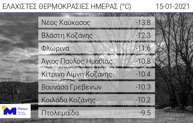 eos-kai-14-vathmoys-o-ydrargyros-poies-perioches-ntythikan-sta-leyka0