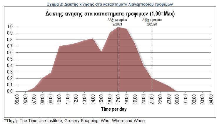 soyper-market-70-meiothike-i-dynatotita-exypiretisis-toy-koinoy2