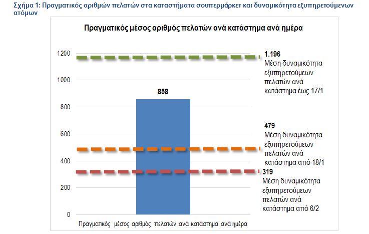 soyper-market-70-meiothike-i-dynatotita-exypiretisis-toy-koinoy0