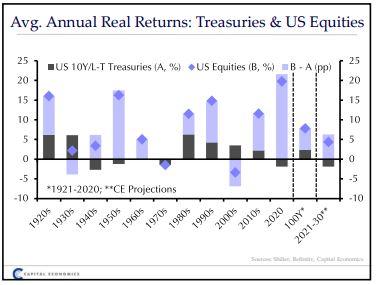 capital-economics-pos-tha-einai-o-kosmos-to-20502