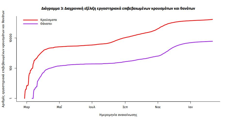 eody-1-327-kroysmata-281-diasolinomenoi3