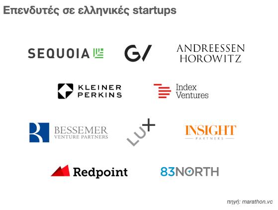 aytes-einai-oi-608-ellinikes-startups-poy-antlisan-6-dis-dolaria2