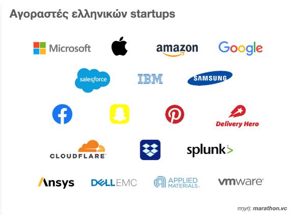 aytes-einai-oi-608-ellinikes-startups-poy-antlisan-6-dis-dolaria4