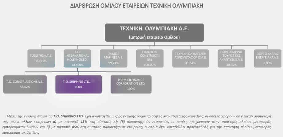 oi-mpiznes-tis-oikogeneias-steggoy-sti-naytilia0