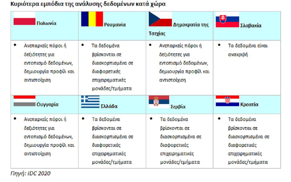 epicheiriseis-oi-vasikes-proteraiotites-gia-toys-ypeythynoys-lipsis-apofaseon2