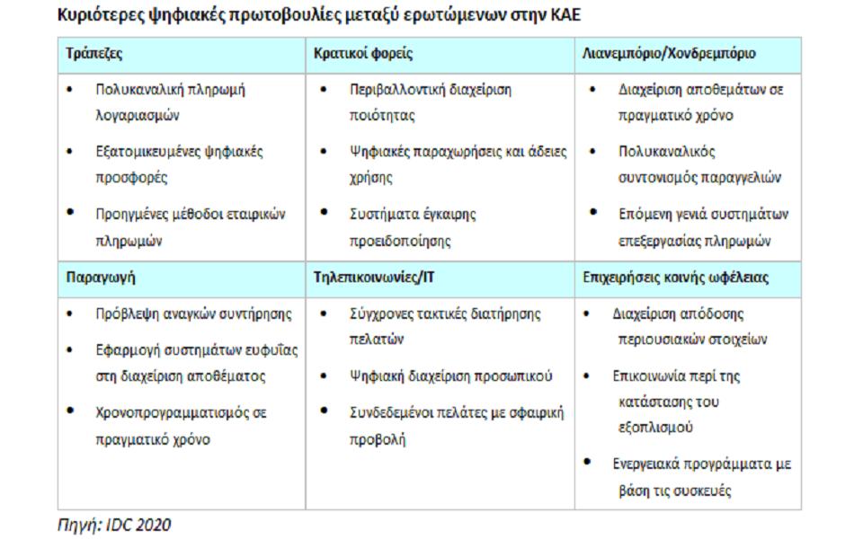epicheiriseis-oi-vasikes-proteraiotites-gia-toys-ypeythynoys-lipsis-apofaseon1
