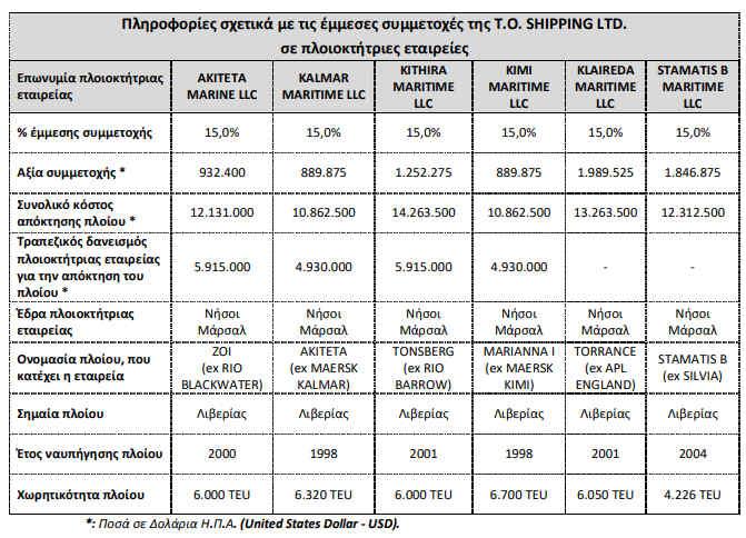 oi-mpiznes-tis-oikogeneias-steggoy-sti-naytilia2