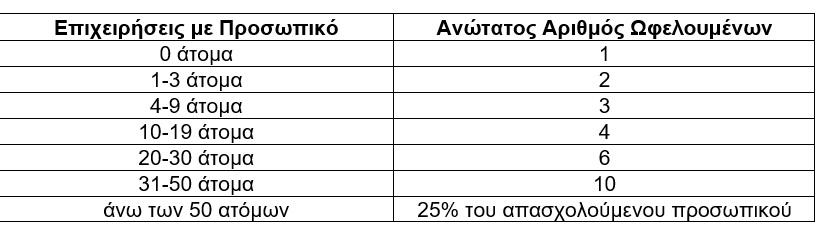 xekinoyn-oi-aitiseis-gia-to-psifiako-marketing0