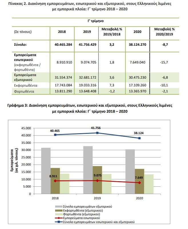 limania-ptosi-schedon-40-sti-diakinisi-epivaton1