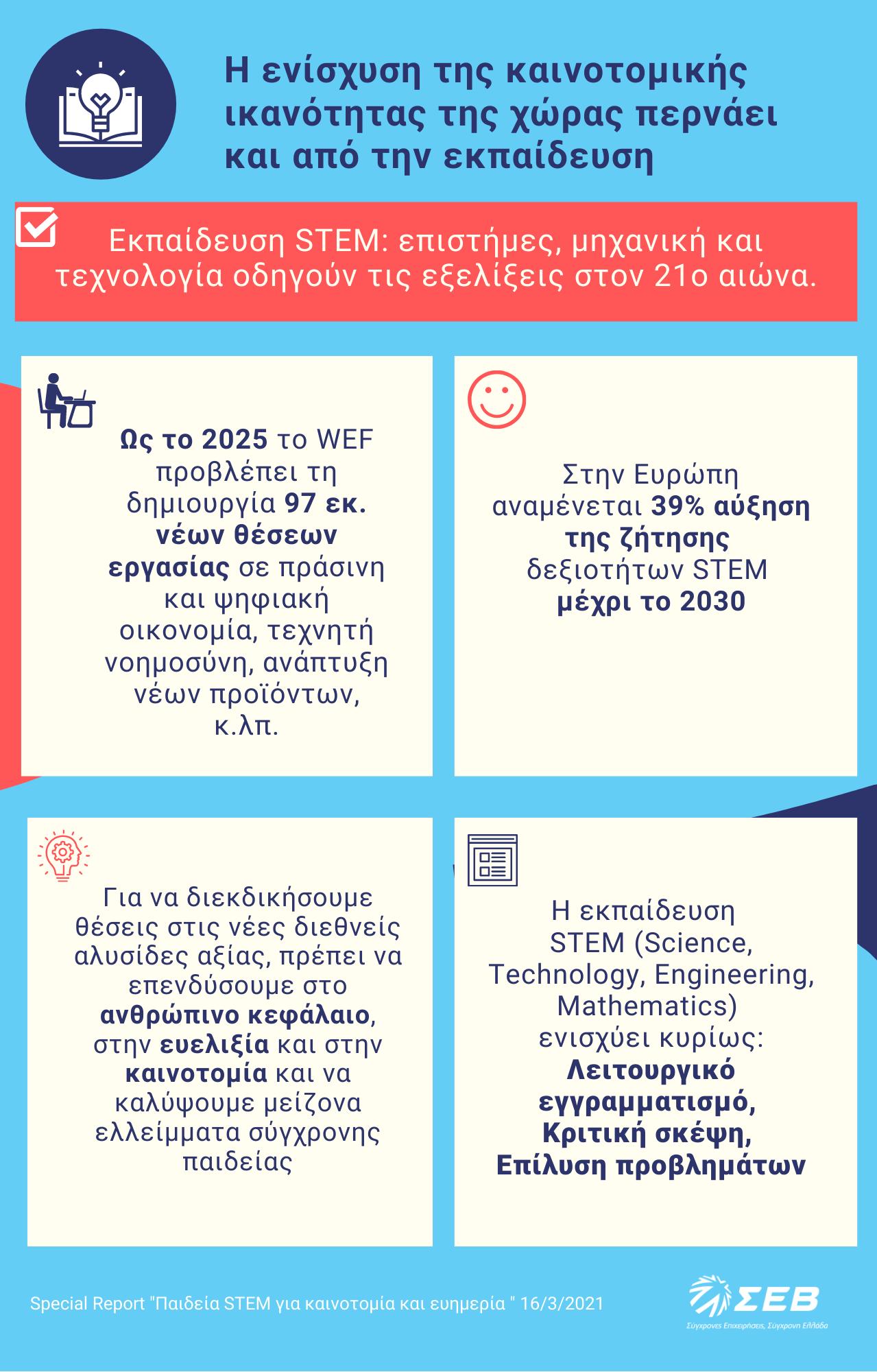 oi-protaseis-toy-sev-gia-enischysi-toy-stem-sta-ellinika-scholeia0