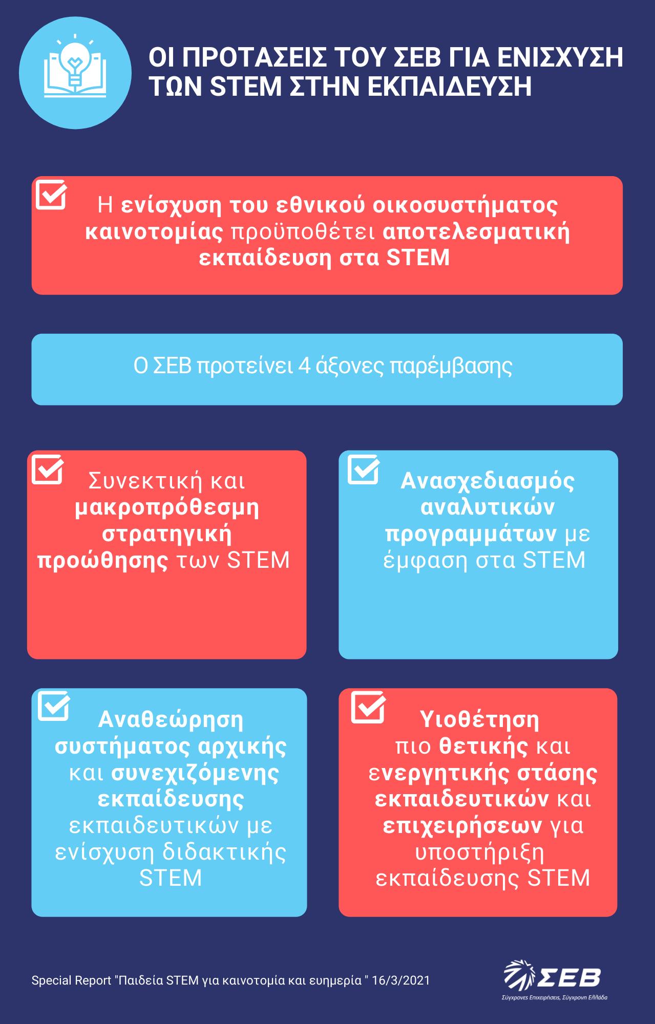 oi-protaseis-toy-sev-gia-enischysi-toy-stem-sta-ellinika-scholeia1