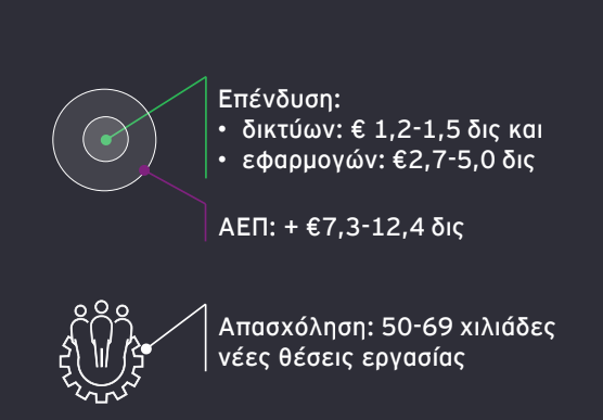 5g-ofelos-eos-12-4-dis-gia-tin-oikonomia-kai-69-chiliades-theseis-ergasias0