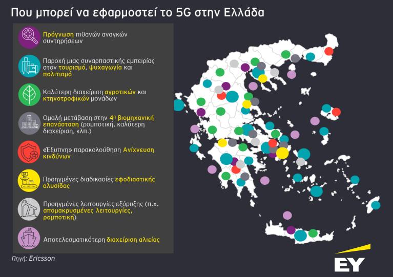 5g-ofelos-eos-12-4-dis-gia-tin-oikonomia-kai-69-chiliades-theseis-ergasias2