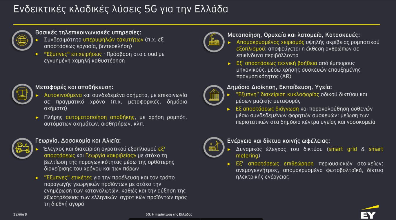 5g-ofelos-eos-12-4-dis-gia-tin-oikonomia-kai-69-chiliades-theseis-ergasias3