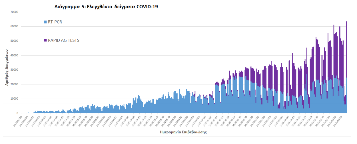 arnitiko-rekor-me-3-465-kroysmata4