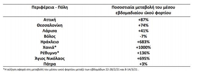 arnitiko-rekor-me-3-465-kroysmata7