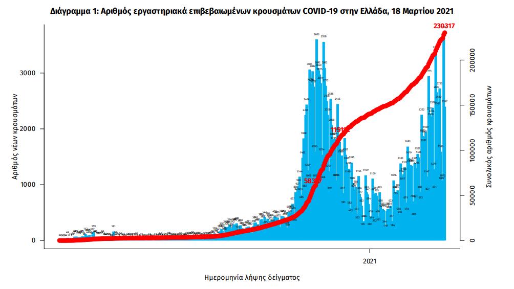 eody-3-073-kroysmata-645-diasolinomenoi0