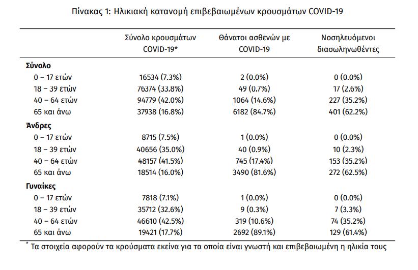 eody-3-073-kroysmata-645-diasolinomenoi2