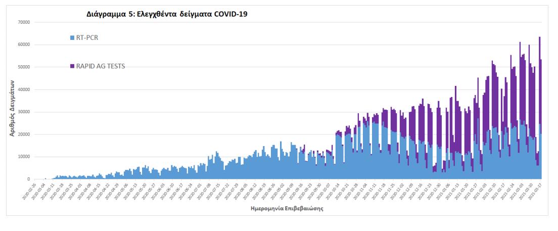 eody-3-073-kroysmata-645-diasolinomenoi5