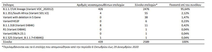 eody-3-073-kroysmata-645-diasolinomenoi6
