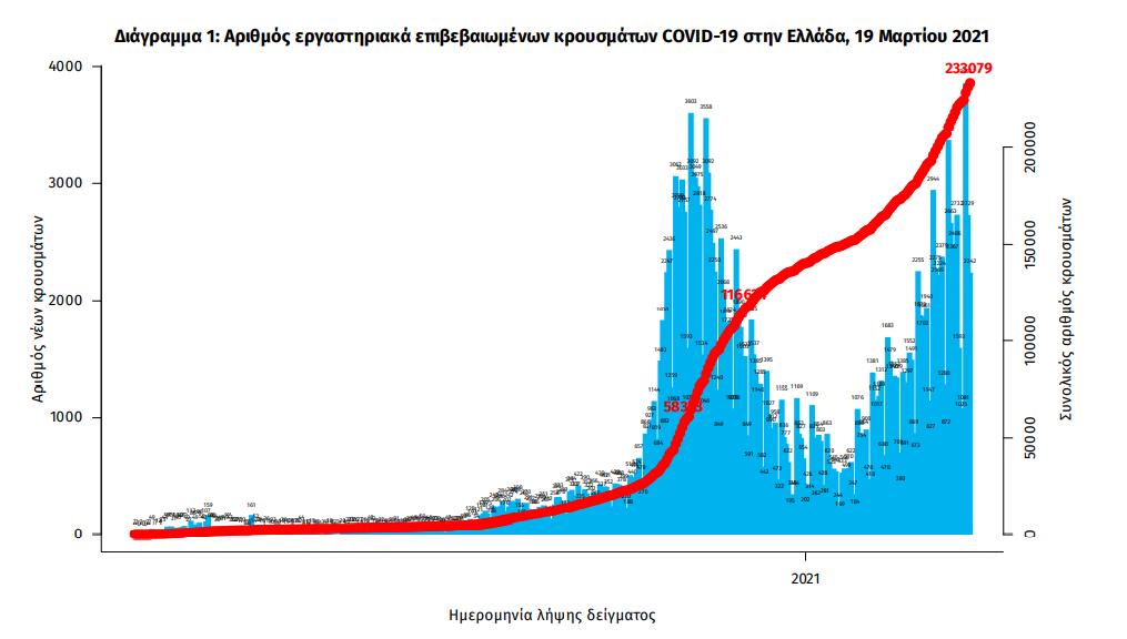 eody-2-785-nea-kroysmata-649-diasolinomenoi0