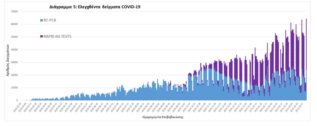 eody-sta-3-586-ta-nea-kroysmata-699-diasolinomenoi4