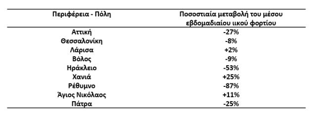 eody-sta-3-586-ta-nea-kroysmata-699-diasolinomenoi5