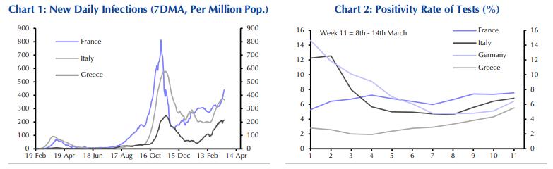 capital-economics-i-chalarosi-ton-metron-den-voitha-tin-oikonomia0