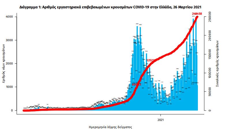 eody-1-496-nea-kroysmata-707-diasolinomenoi0