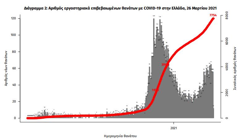 eody-1-496-nea-kroysmata-707-diasolinomenoi1