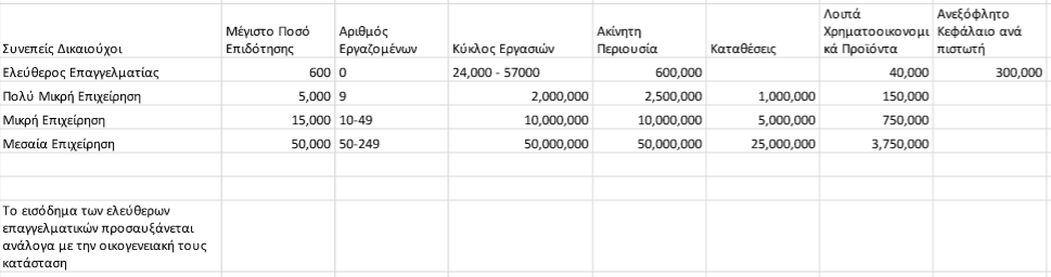 gefyra-2-pos-tha-epidotithoyn-ta-epicheirimatika-daneia0