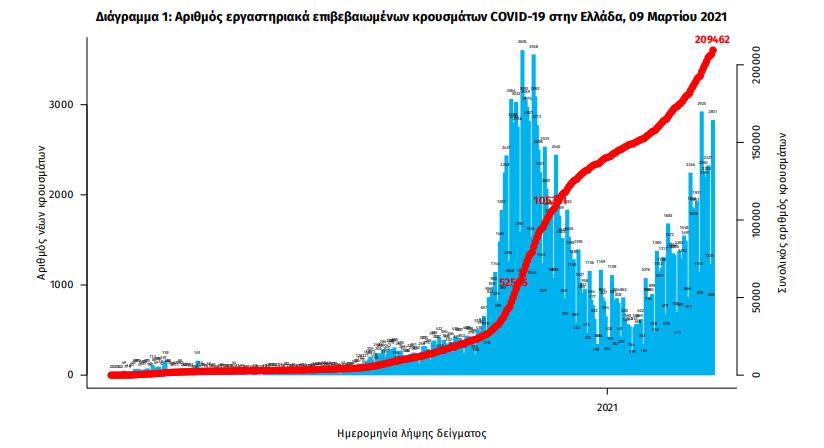 eody-3-215-kroysmata-484-diasolinomenoi0