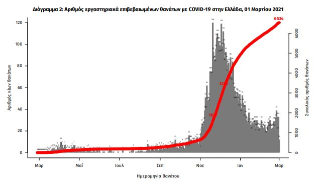 sta-1-176-ta-nea-kroysmata-406-oi-diasolinomenoi1