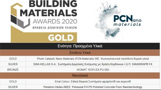 pcnanomaterials-i-elliniki-kainotomia-poy-skotonei-vaktiria-kai-rypoys4
