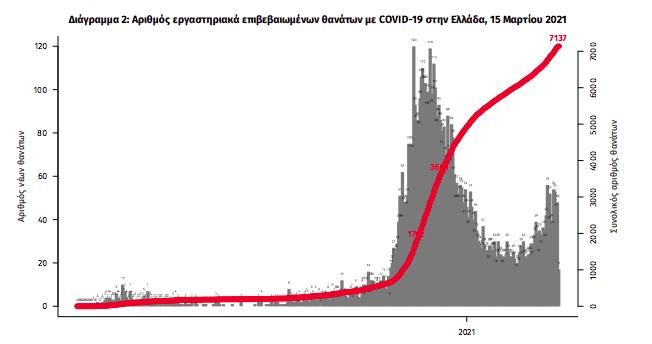 1-134-nea-kroysmata-sta-idia-ypsila-epipeda-oi-diasolinomenoi1