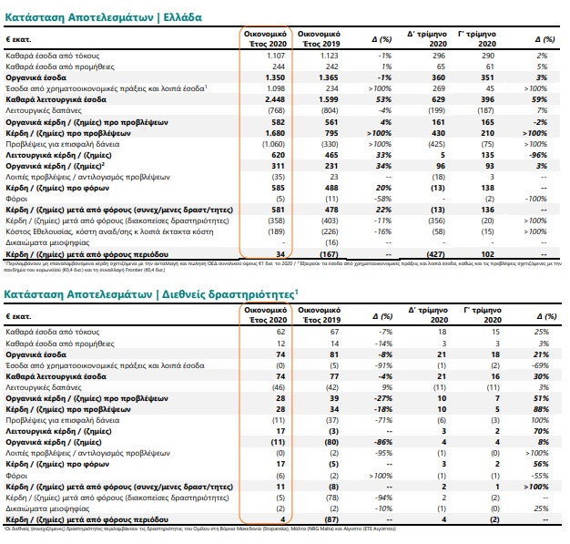 ete-kerdi-38-ekat-eyro-to-2020-anakoinothike-to-deal-gia-tin-ethniki-asfalistiki1