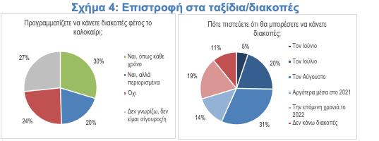 ielka-oi-ellines-etoimoi-gia-shopping-therapy-amp-8211-mono-1-2-schediazei-diakopes2