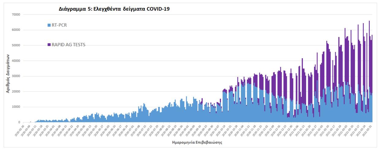 eody-3-080-nea-kroysmata-753-diasolinomenoi4