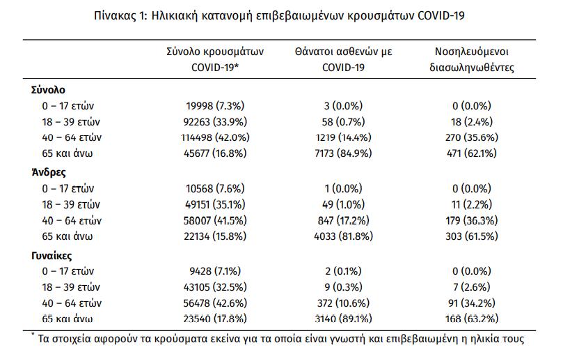 eody-1-866-nea-kroysmata-759-diasolinomenoi2