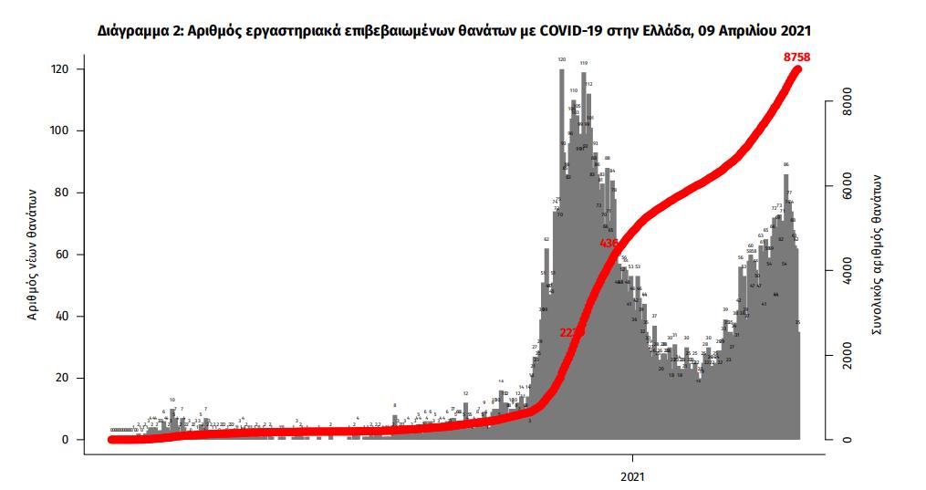 eody-2-747-nea-kroysmata-790-diasolinomenoi1
