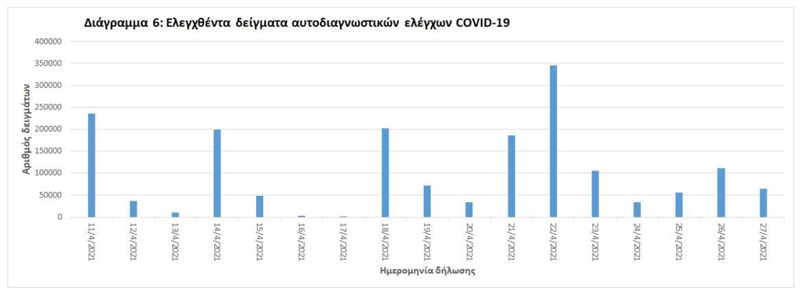 eody-2-781-kroysmata-63-thanatoi-805-diasolinomenoi5